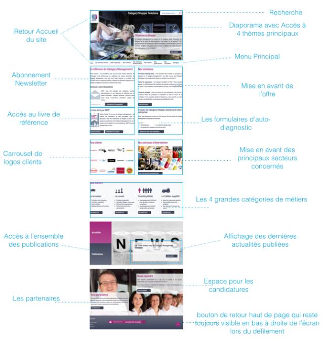 description de la page d'accueil du site impp en 2014