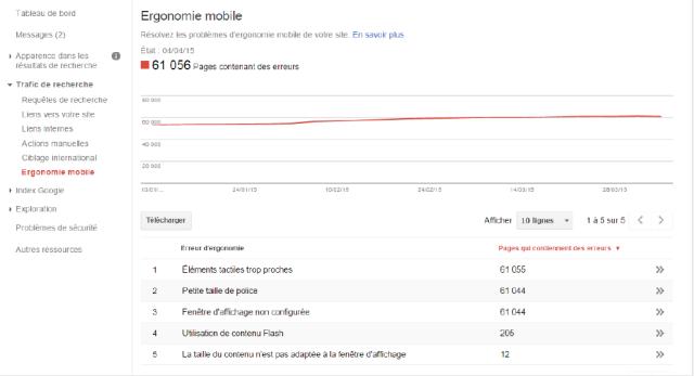 ergonomie-mobile-google-mobilegeddon